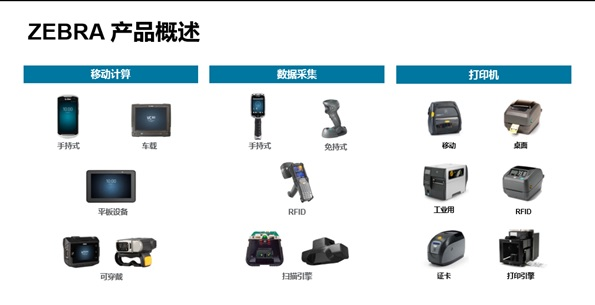 zebra-product-overview-cn